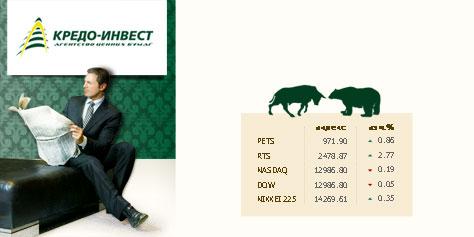 Сайт компании «Кредо-инвест»